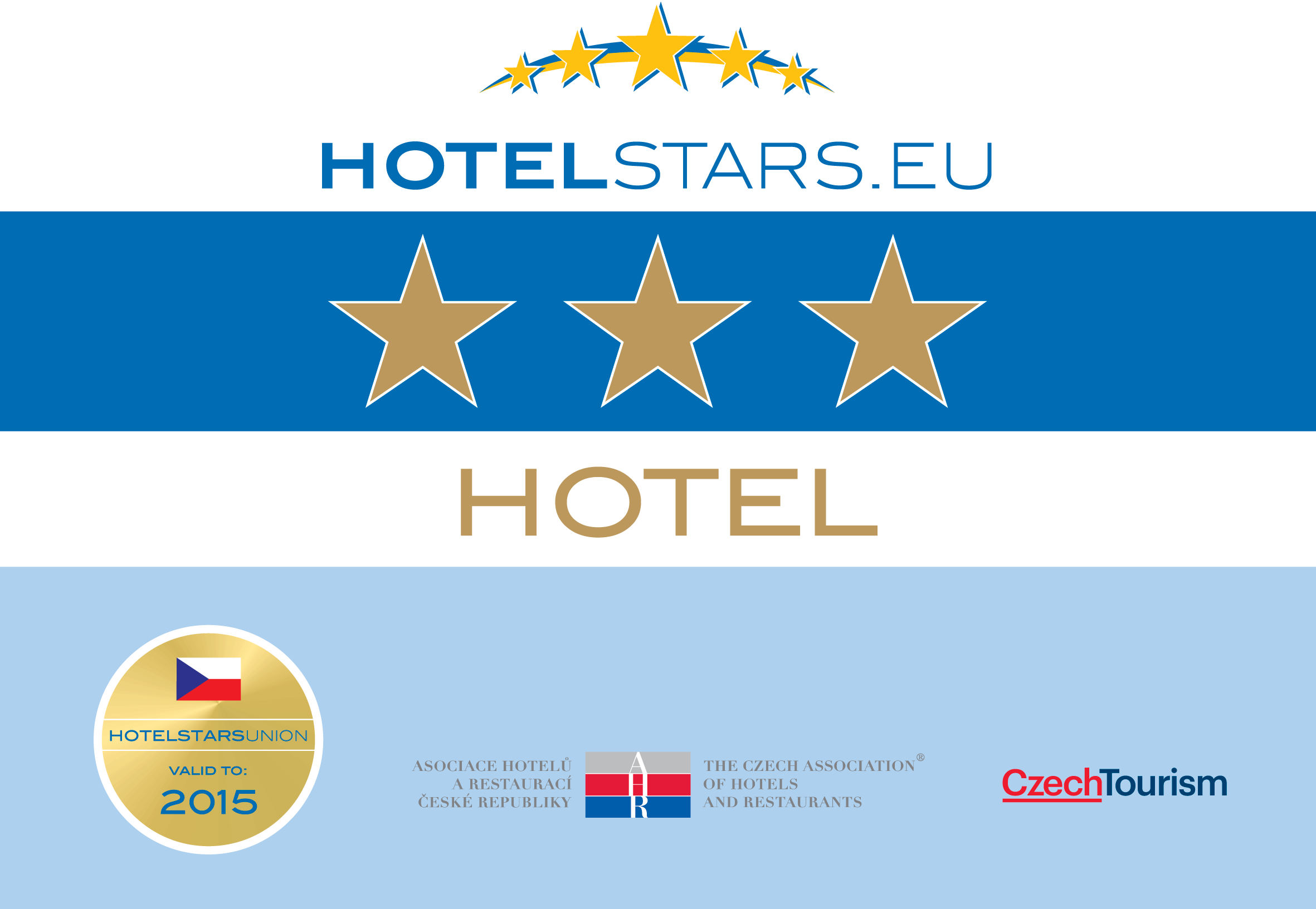Oficiální jednotná klasifikace ubytovacích zařízení ČR